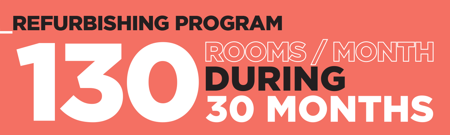 130 rooms during 30 months